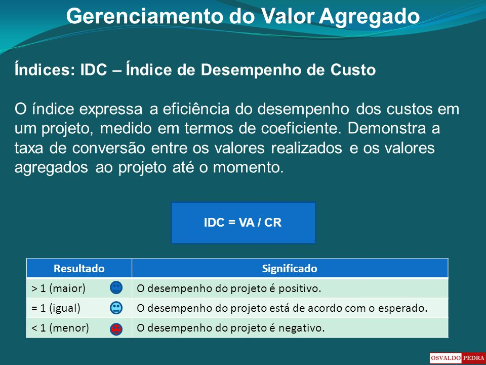 Índices: IDC – Índice de Desempenho de Custo