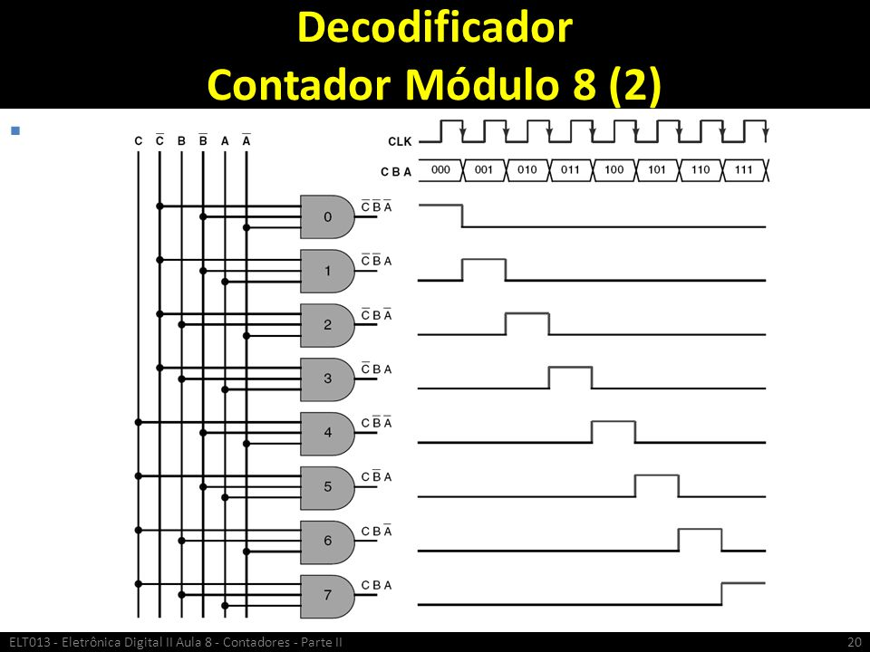 Decodificador Contador Módulo 8 (2)