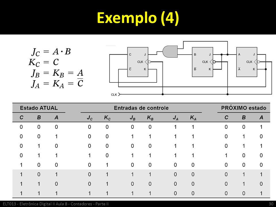Exemplo (4) ELT013 - Eletrônica Digital II Aula 8 - Contadores - Parte II