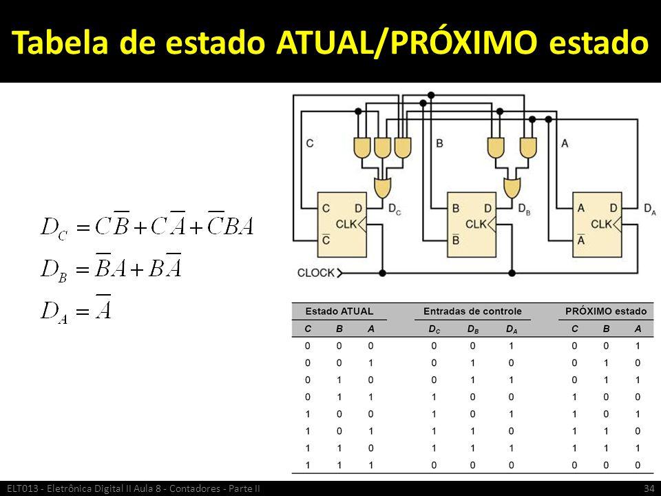 Tabela de estado ATUAL/PRÓXIMO estado
