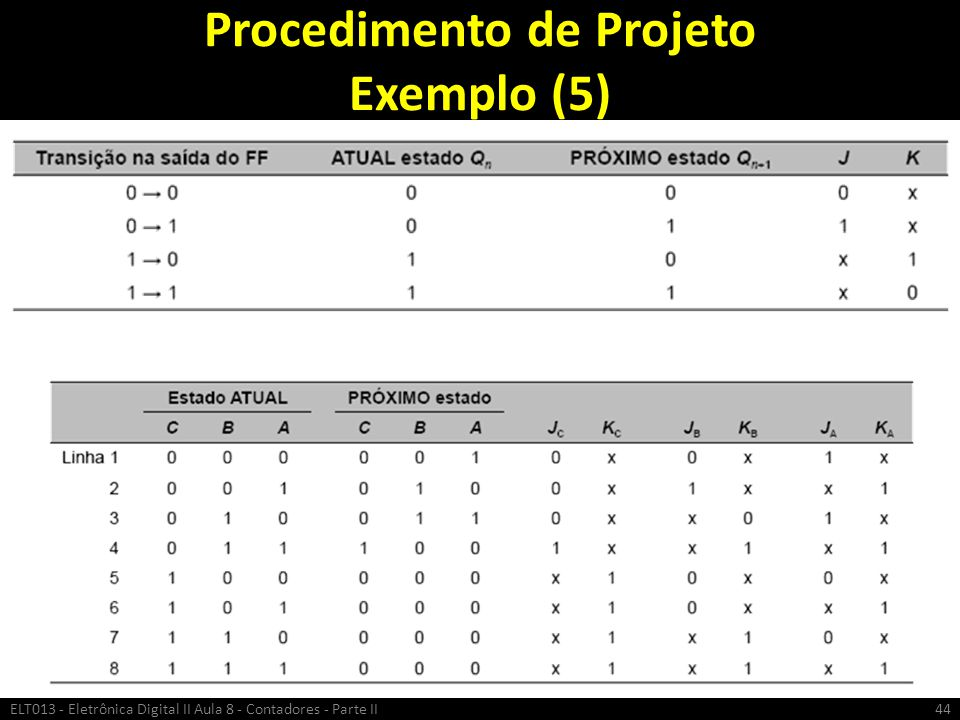 Procedimento de Projeto Exemplo (5)