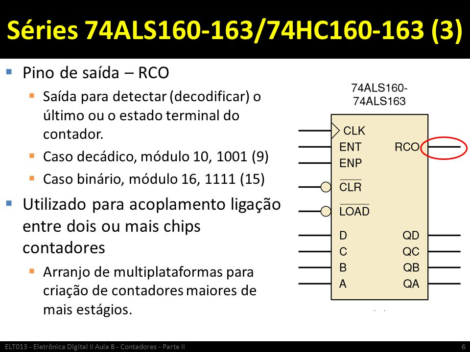 Séries 74ALS160-163/74HC160-163 (3) Pino de saída – RCO