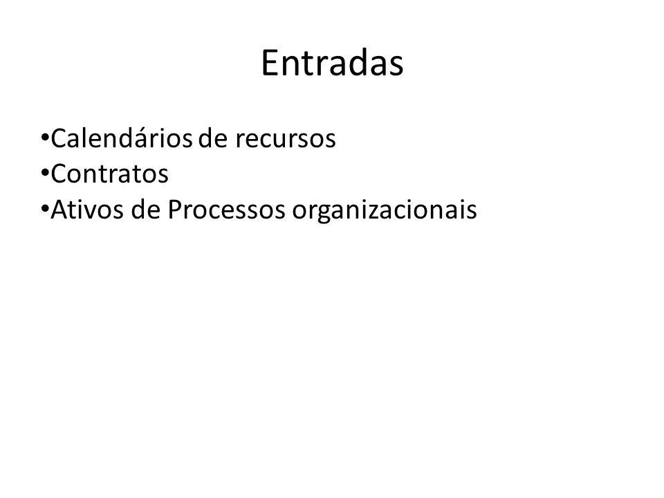 Entradas Calendários de recursos Contratos