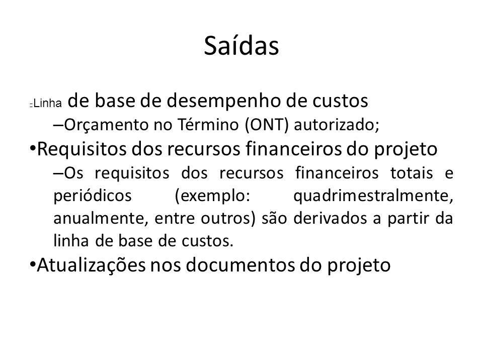 Saídas Requisitos dos recursos financeiros do projeto