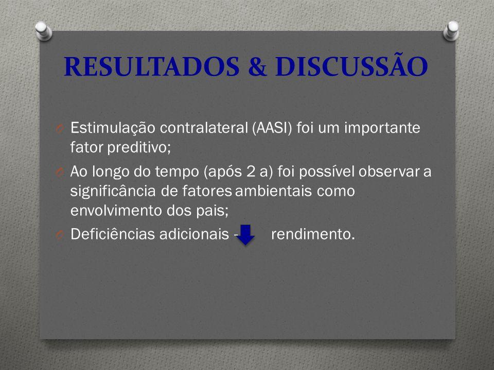 RESULTADOS & DISCUSSÃO