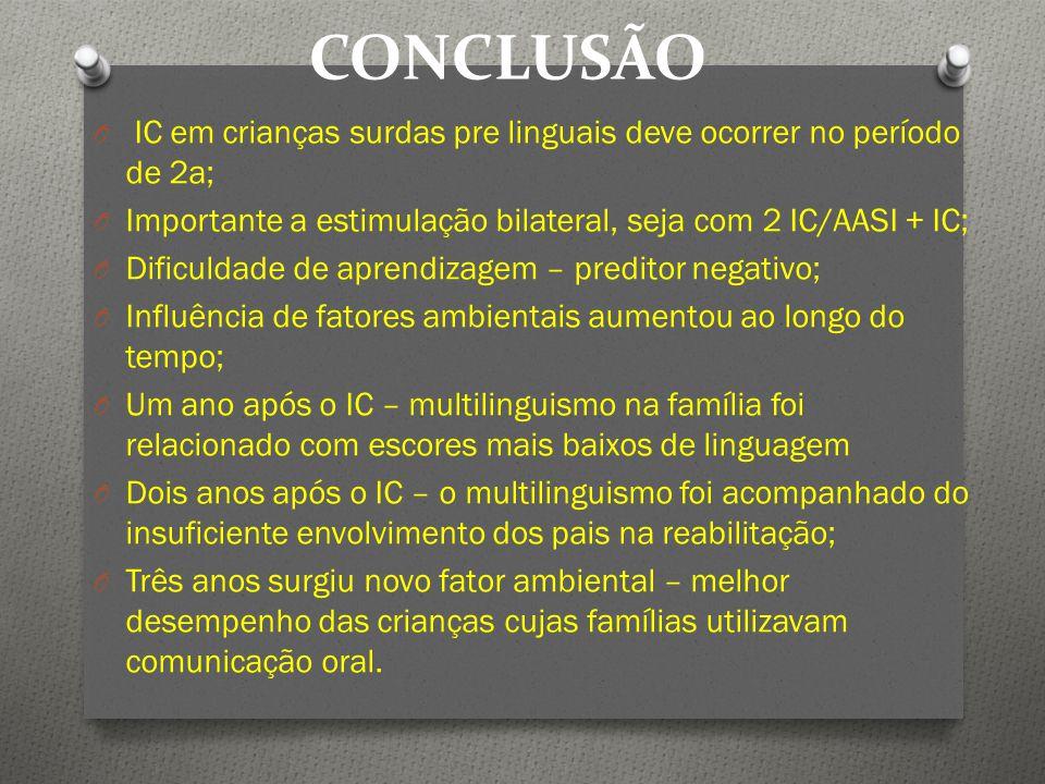 CONCLUSÃO IC em crianças surdas pre linguais deve ocorrer no período de 2a; Importante a estimulação bilateral, seja com 2 IC/AASI + IC;