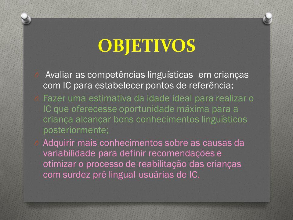 OBJETIVOS Avaliar as competências linguísticas em crianças com IC para estabelecer pontos de referência;