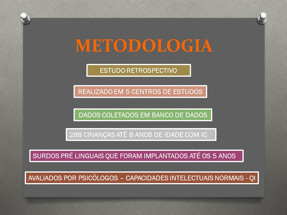 METODOLOGIA ESTUDO RETROSPECTIVO REALIZADO EM 5 CENTROS DE ESTUDOS