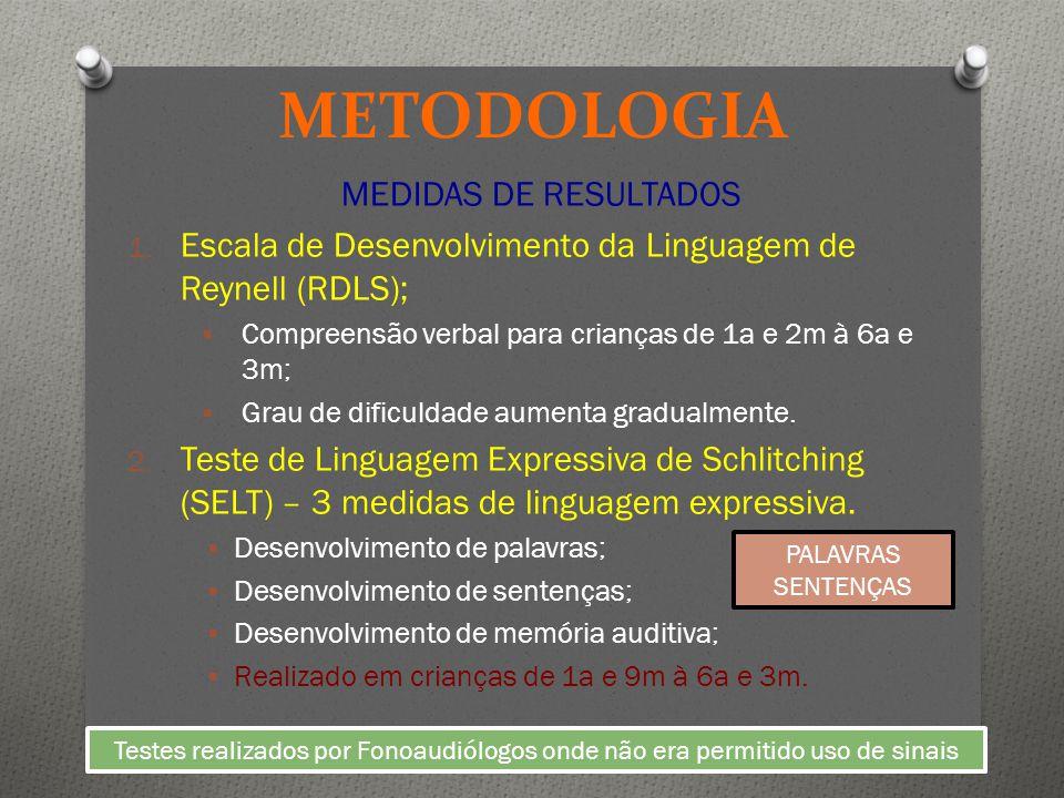 METODOLOGIA MEDIDAS DE RESULTADOS