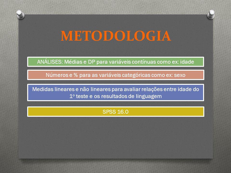 METODOLOGIA ANÁLISES: Médias e DP para variáveis contínuas como ex: idade. Números e % para as variáveis categóricas como ex: sexo.