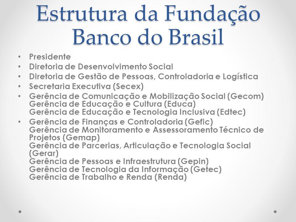 Estrutura da Fundação Banco do Brasil