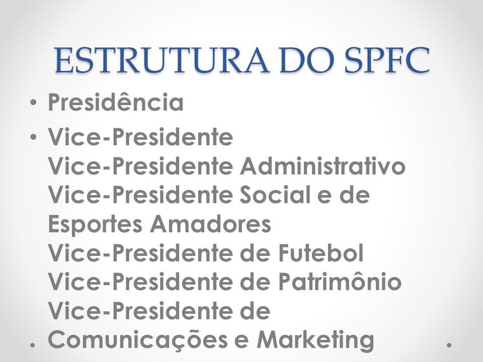 ESTRUTURA DO SPFC Presidência