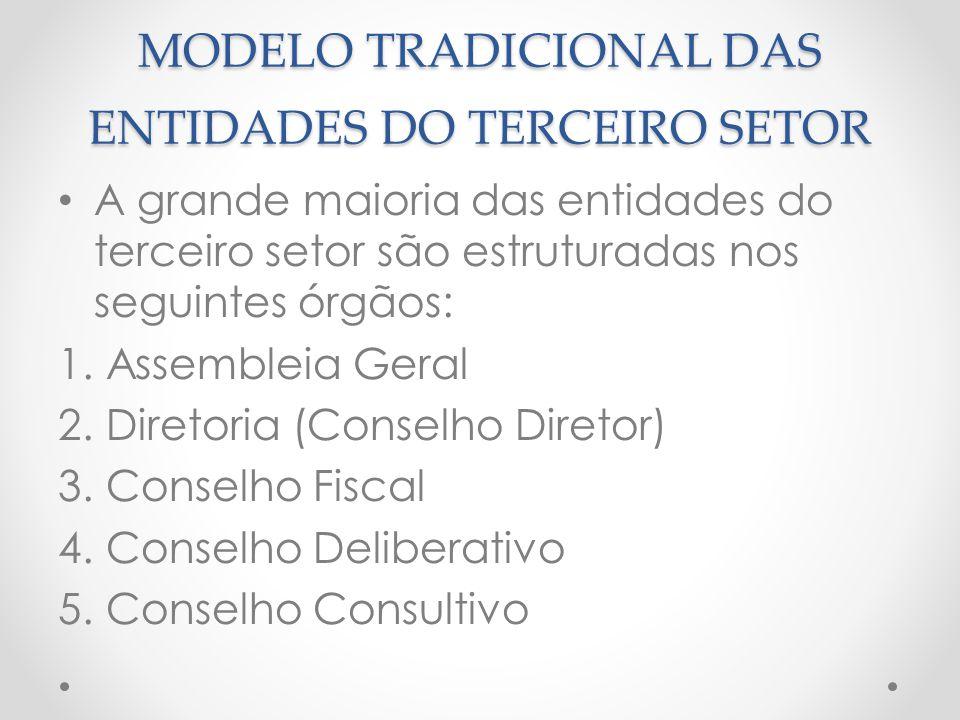 MODELO TRADICIONAL DAS ENTIDADES DO TERCEIRO SETOR