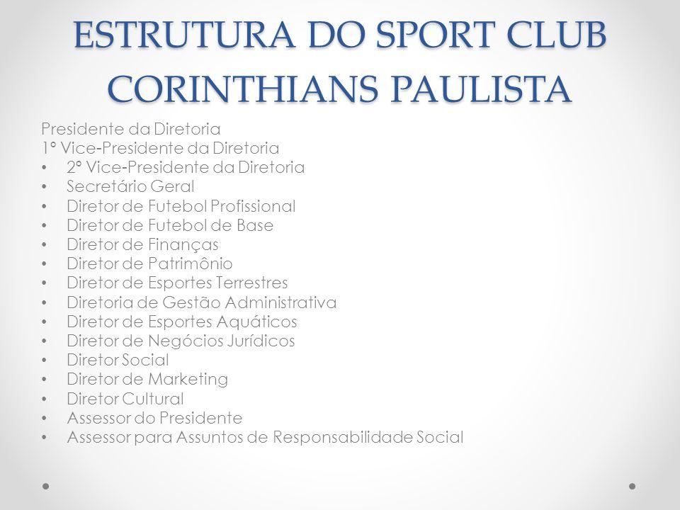 ESTRUTURA DO SPORT CLUB CORINTHIANS PAULISTA