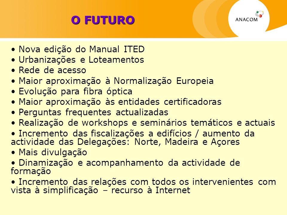 O FUTURO Nova edição do Manual ITED Urbanizações e Loteamentos
