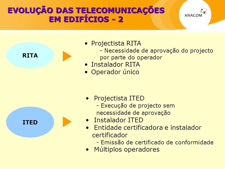 EVOLUÇÃO DAS TELECOMUNICAÇÕES EM EDIFÍCIOS - 2