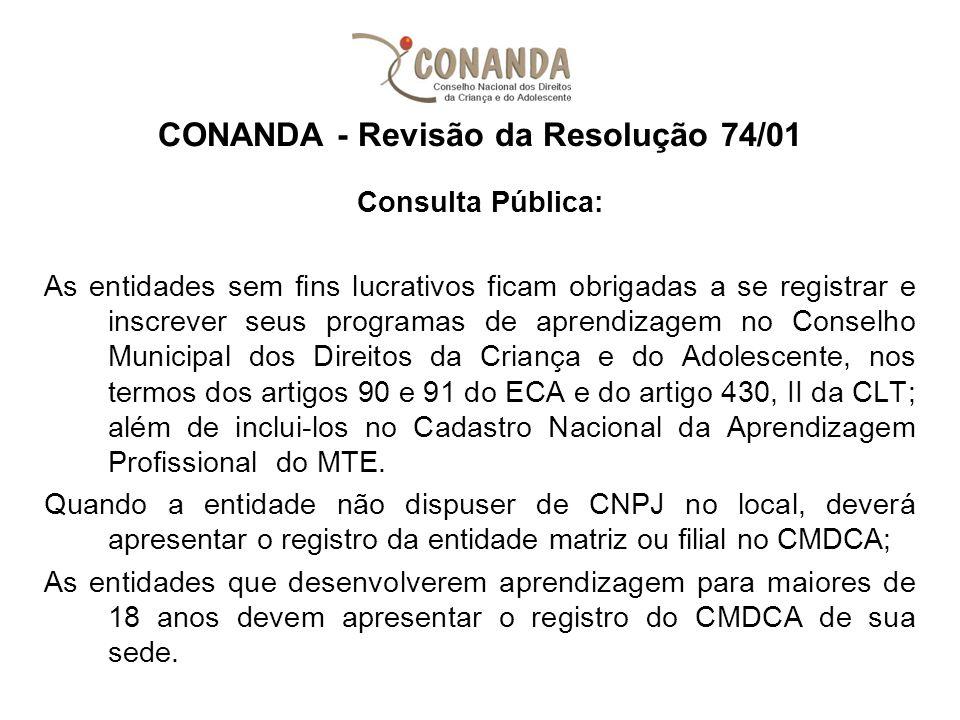 CONANDA - Revisão da Resolução 74/01