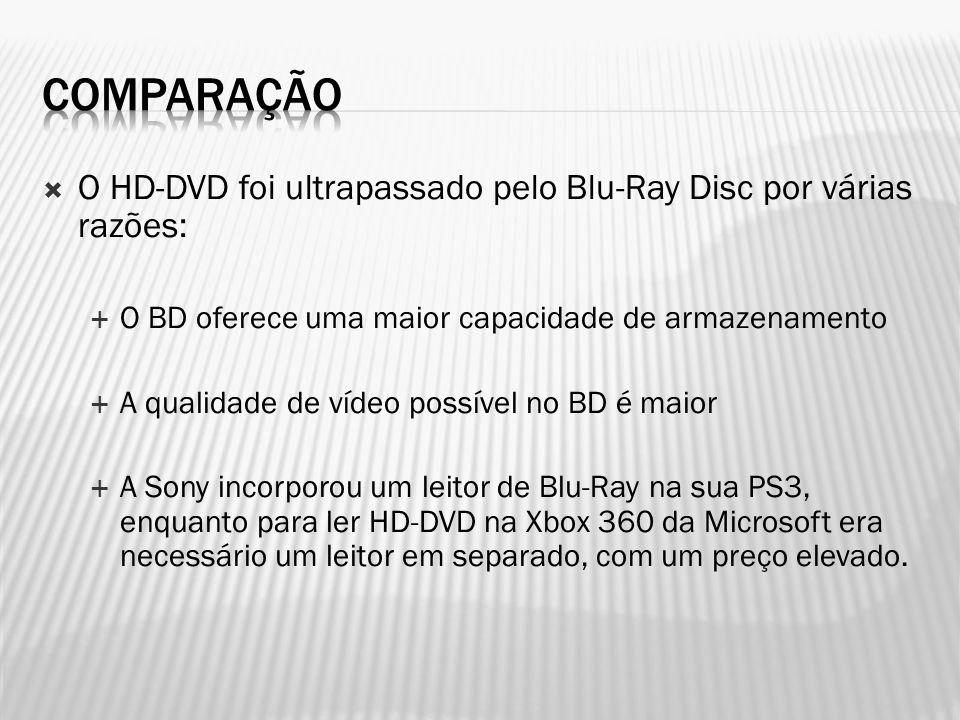 comparação O HD-DVD foi ultrapassado pelo Blu-Ray Disc por várias razões: O BD oferece uma maior capacidade de armazenamento.