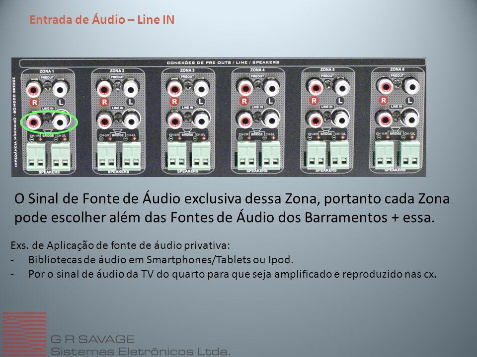 O Sinal de Fonte de Áudio exclusiva dessa Zona, portanto cada Zona