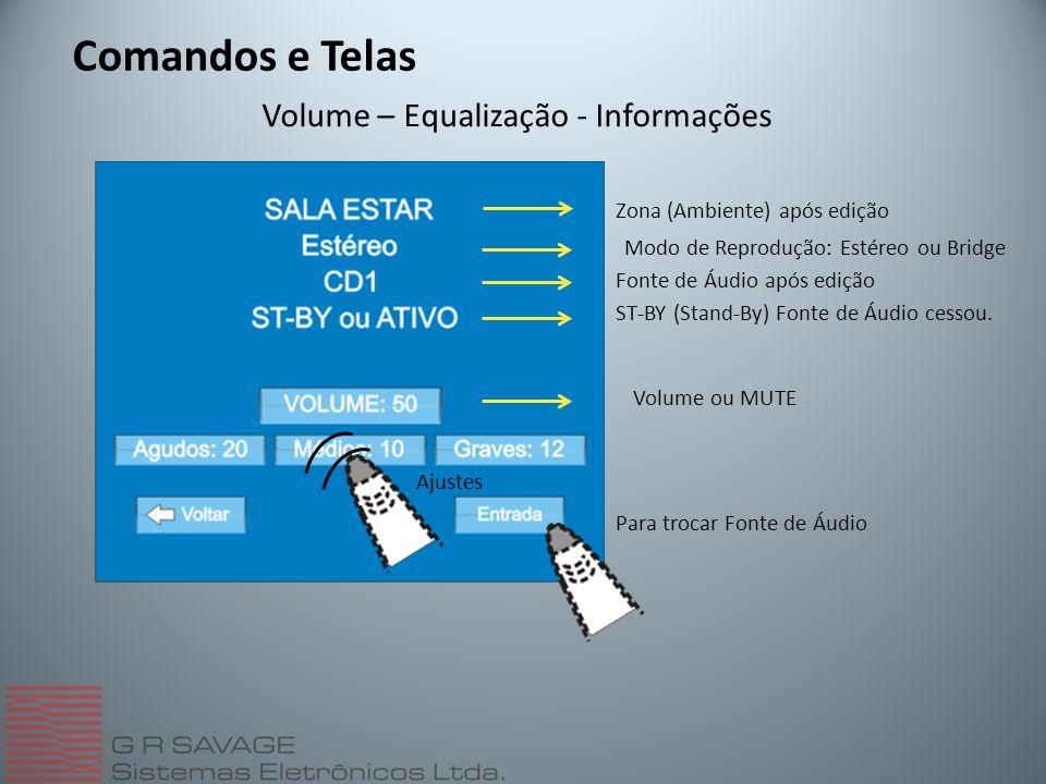 Comandos e Telas Volume – Equalização - Informações