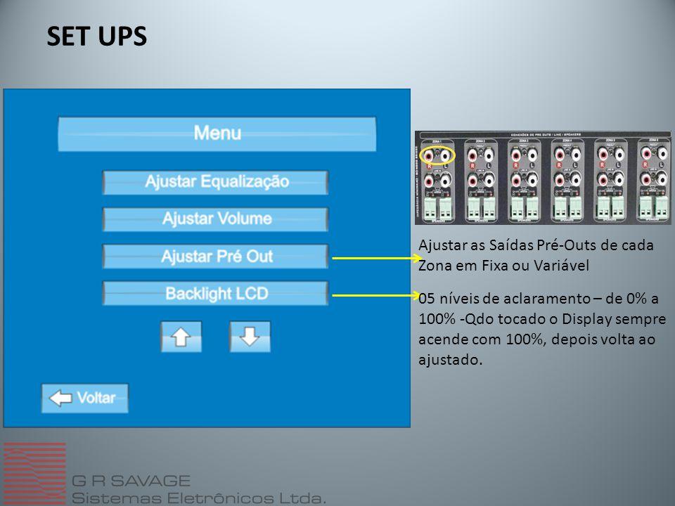 SET UPS Ajustar as Saídas Pré-Outs de cada Zona em Fixa ou Variável