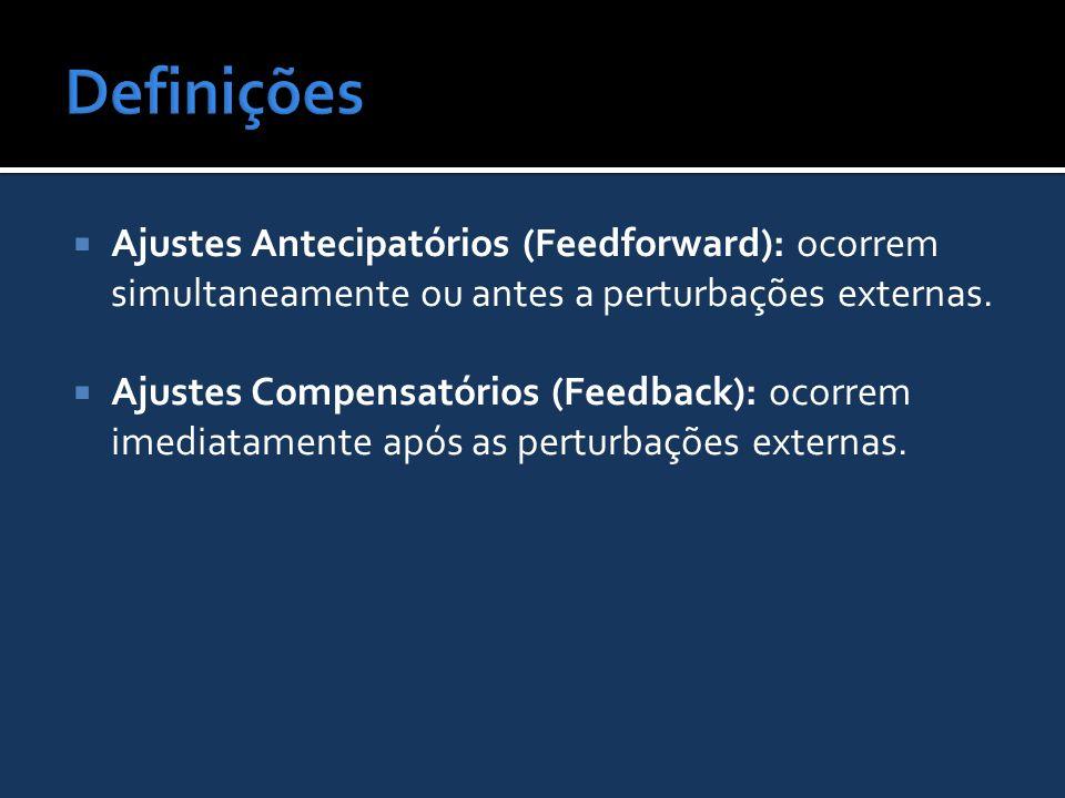 Definições Ajustes Antecipatórios (Feedforward): ocorrem simultaneamente ou antes a perturbações externas.