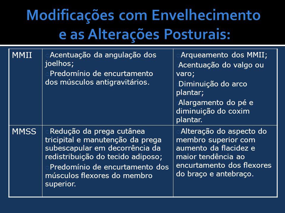 Modificações com Envelhecimento e as Alterações Posturais: