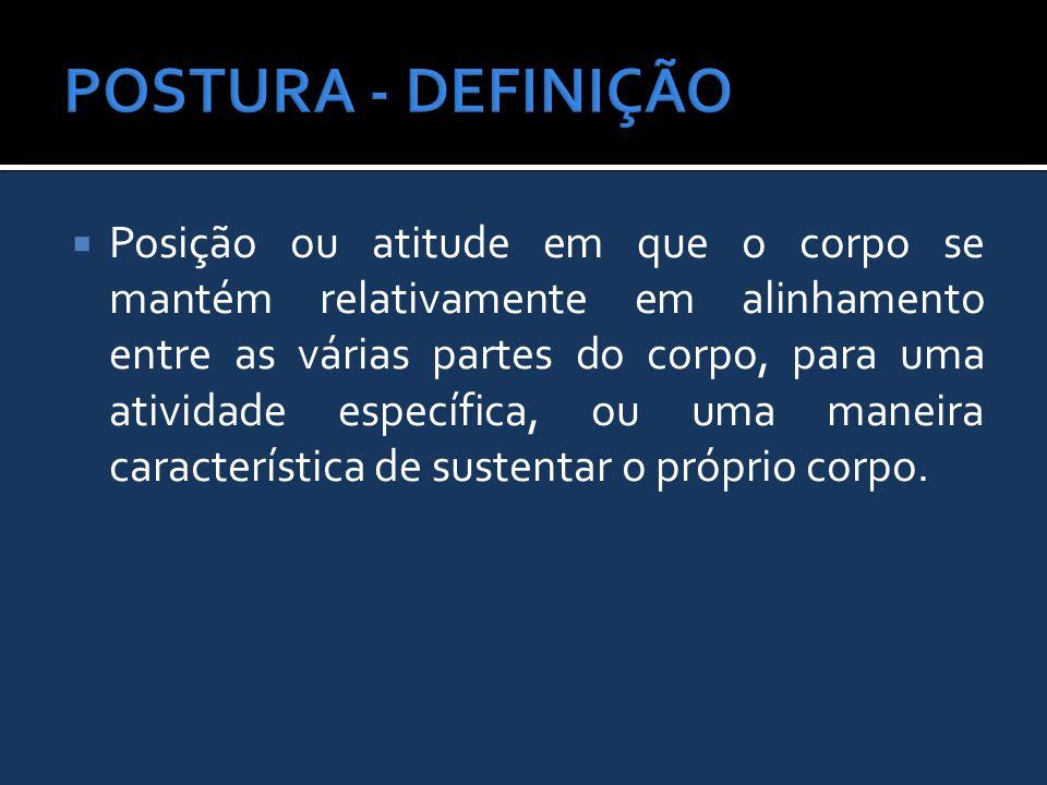 POSTURA - DEFINIÇÃO