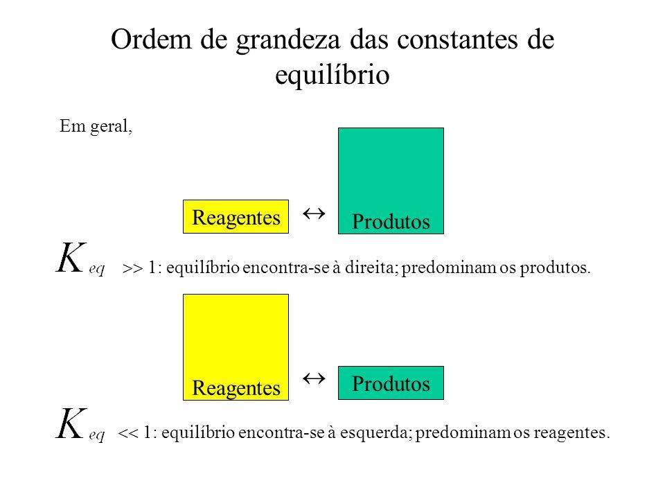 Ordem de grandeza das constantes de equilíbrio