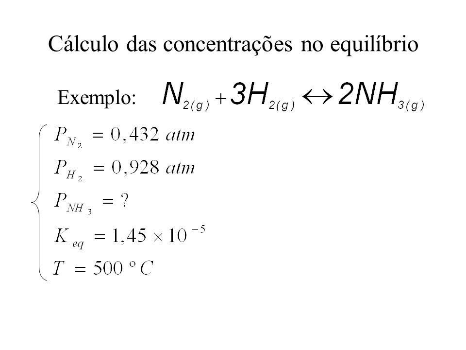 Cálculo das concentrações no equilíbrio