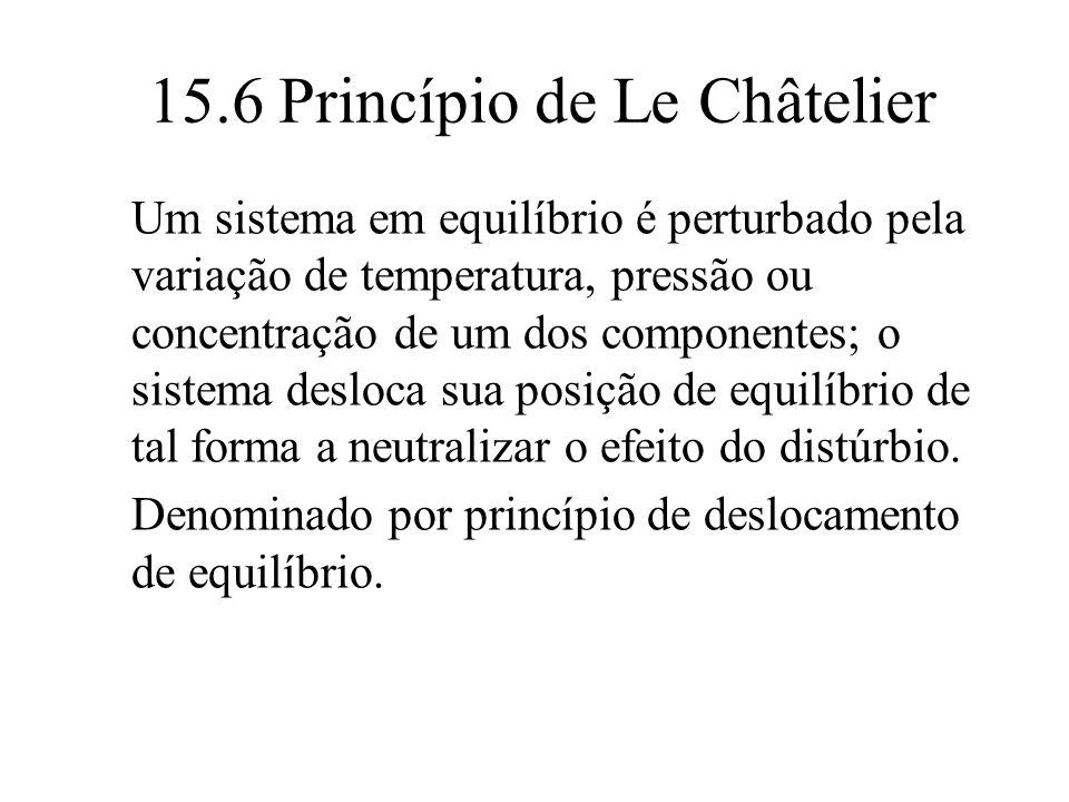 15.6 Princípio de Le Châtelier