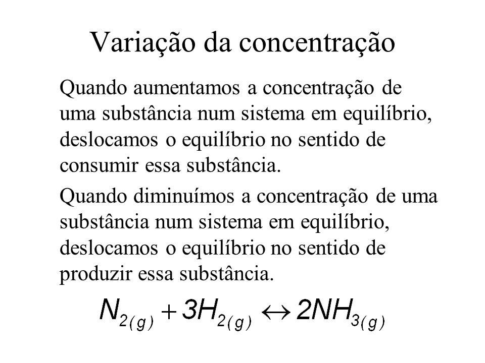 Variação da concentração