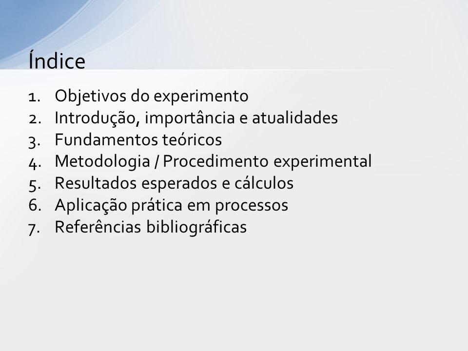 Índice Objetivos do experimento Introdução, importância e atualidades