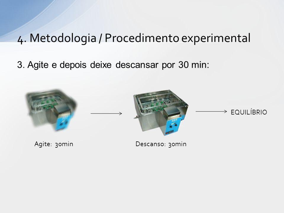 4. Metodologia / Procedimento experimental