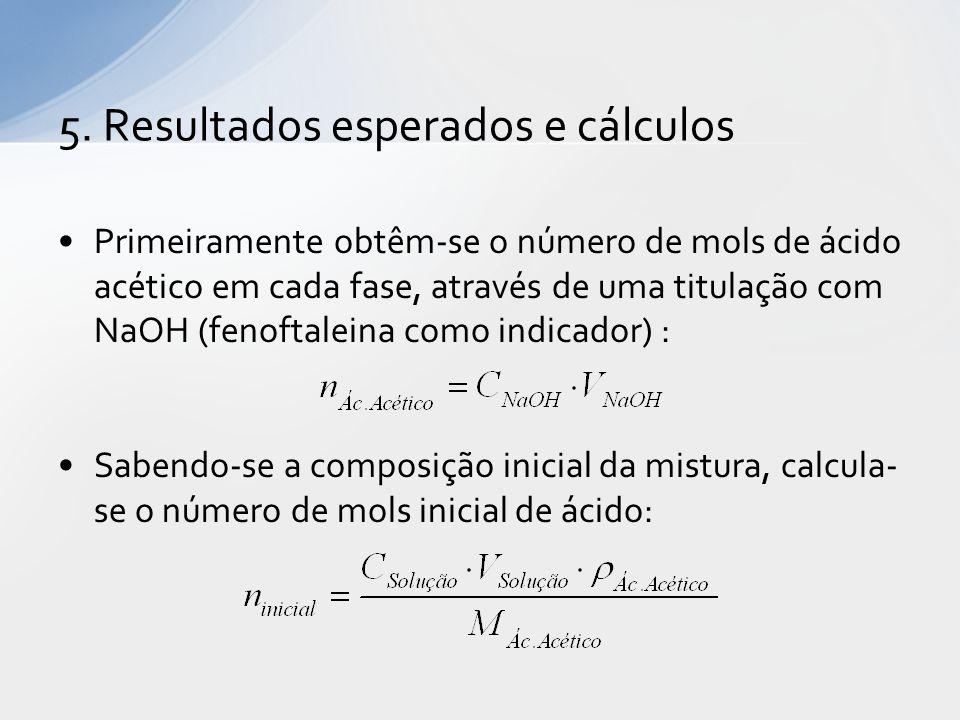 5. Resultados esperados e cálculos