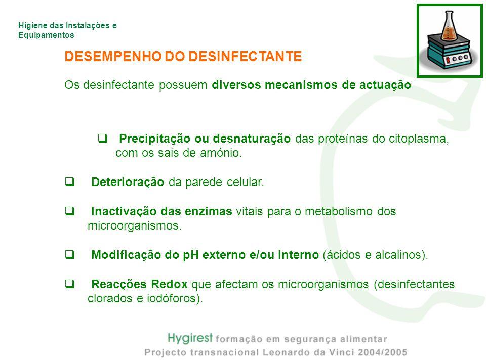 DESEMPENHO DO DESINFECTANTE