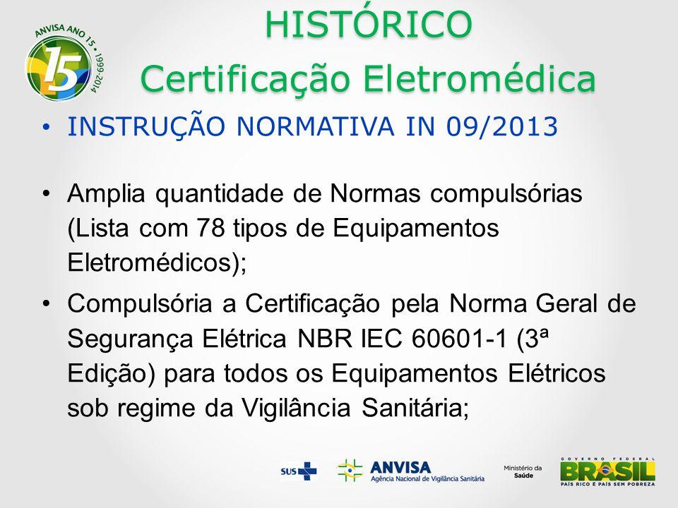 HISTÓRICO Certificação Eletromédica