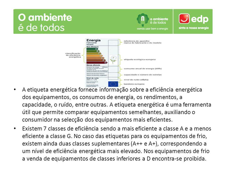 A etiqueta energética fornece informação sobre a eficiência energética dos equipamentos, os consumos de energia, os rendimentos, a capacidade, o ruído, entre outras. A etiqueta energética é uma ferramenta útil que permite comparar equipamentos semelhantes, auxiliando o consumidor na selecção dos equipamentos mais eficientes.