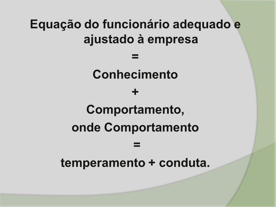 Equação do funcionário adequado e ajustado à empresa = Conhecimento + Comportamento, onde Comportamento temperamento + conduta.