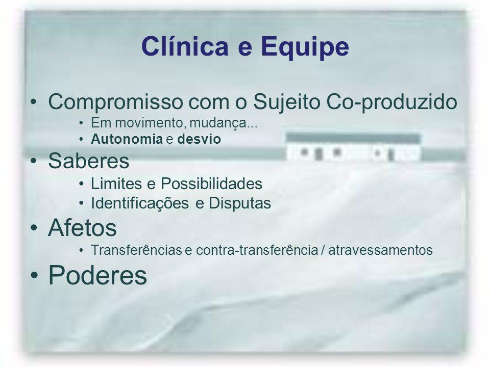 Clínica e Equipe Poderes Afetos Compromisso com o Sujeito Co-produzido