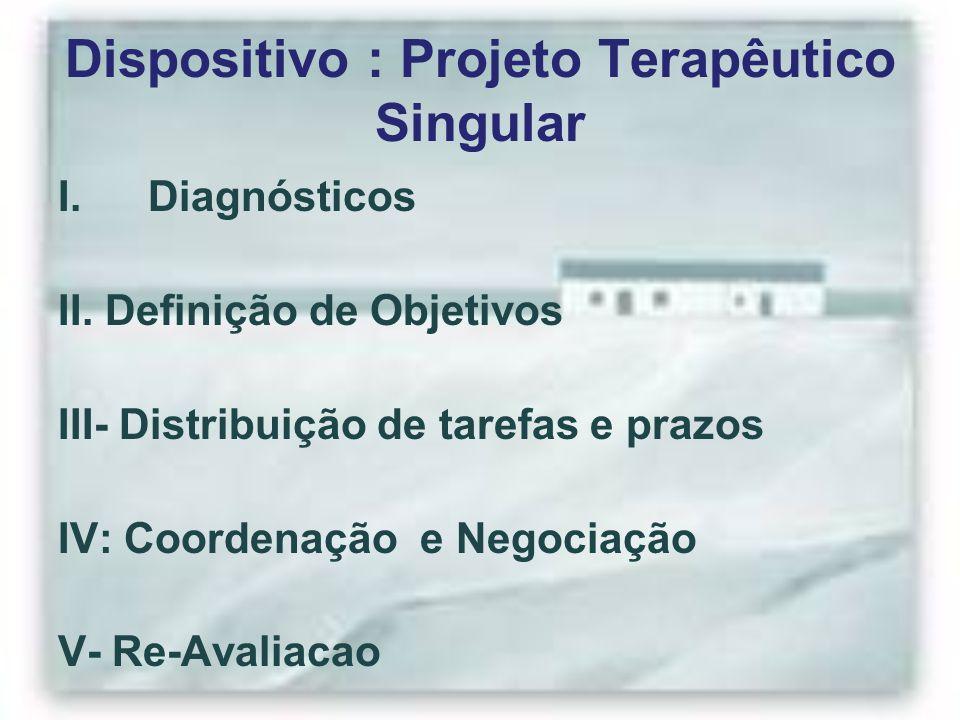Dispositivo : Projeto Terapêutico Singular