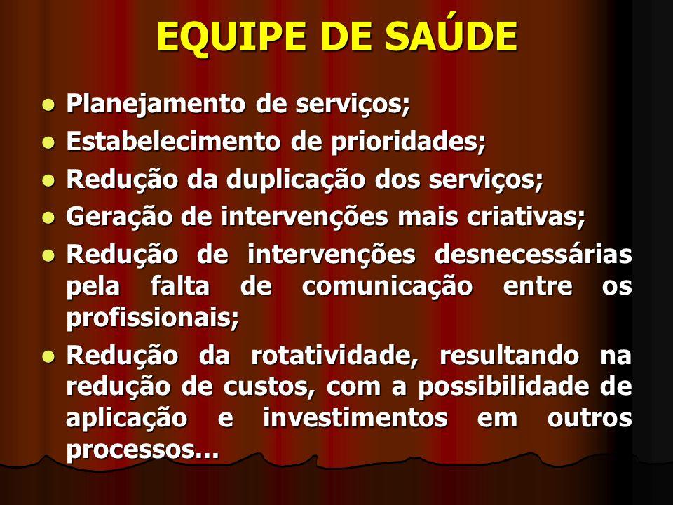 EQUIPE DE SAÚDE Planejamento de serviços;