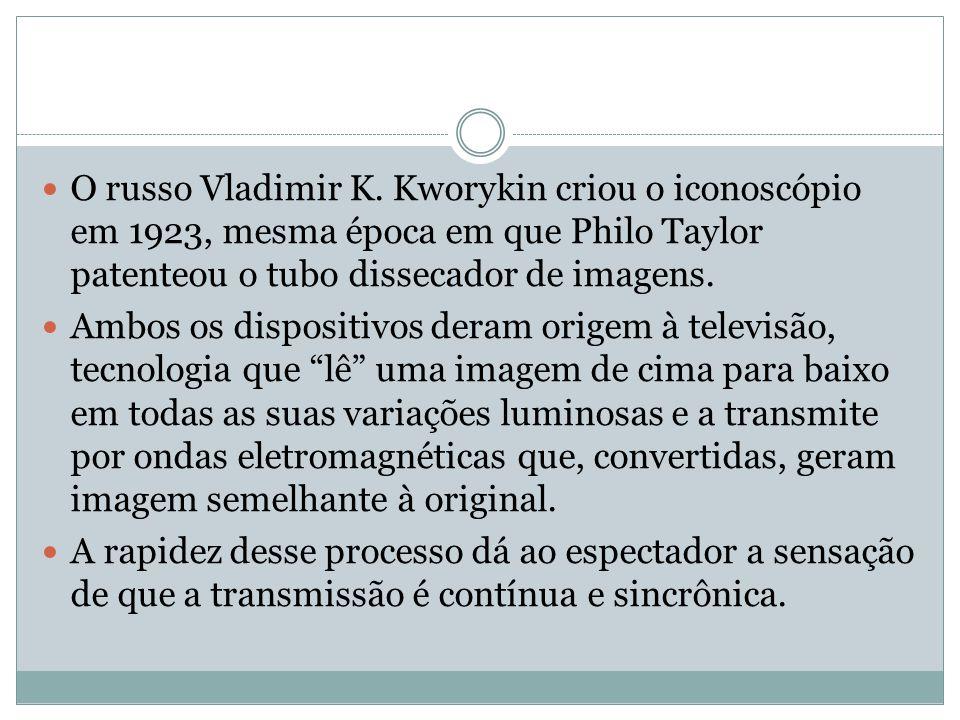O russo Vladimir K. Kworykin criou o iconoscópio em 1923, mesma época em que Philo Taylor patenteou o tubo dissecador de imagens.