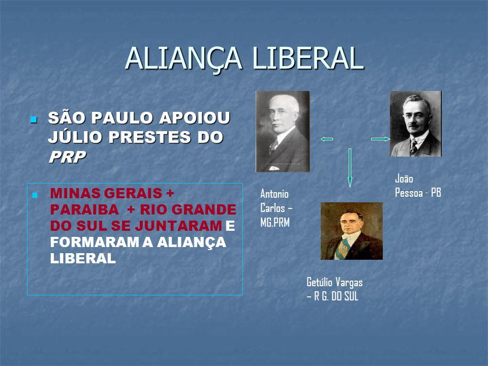 ALIANÇA LIBERAL SÃO PAULO APOIOU JÚLIO PRESTES DO PRP