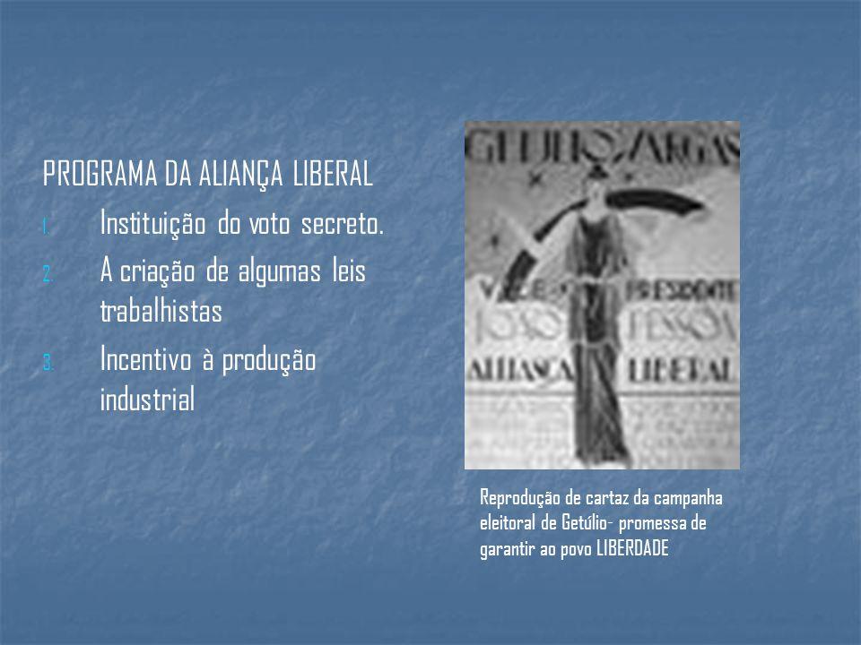 PROGRAMA DA ALIANÇA LIBERAL Instituição do voto secreto.