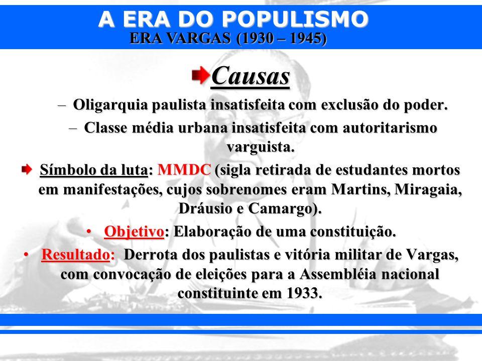 Causas Oligarquia paulista insatisfeita com exclusão do poder.
