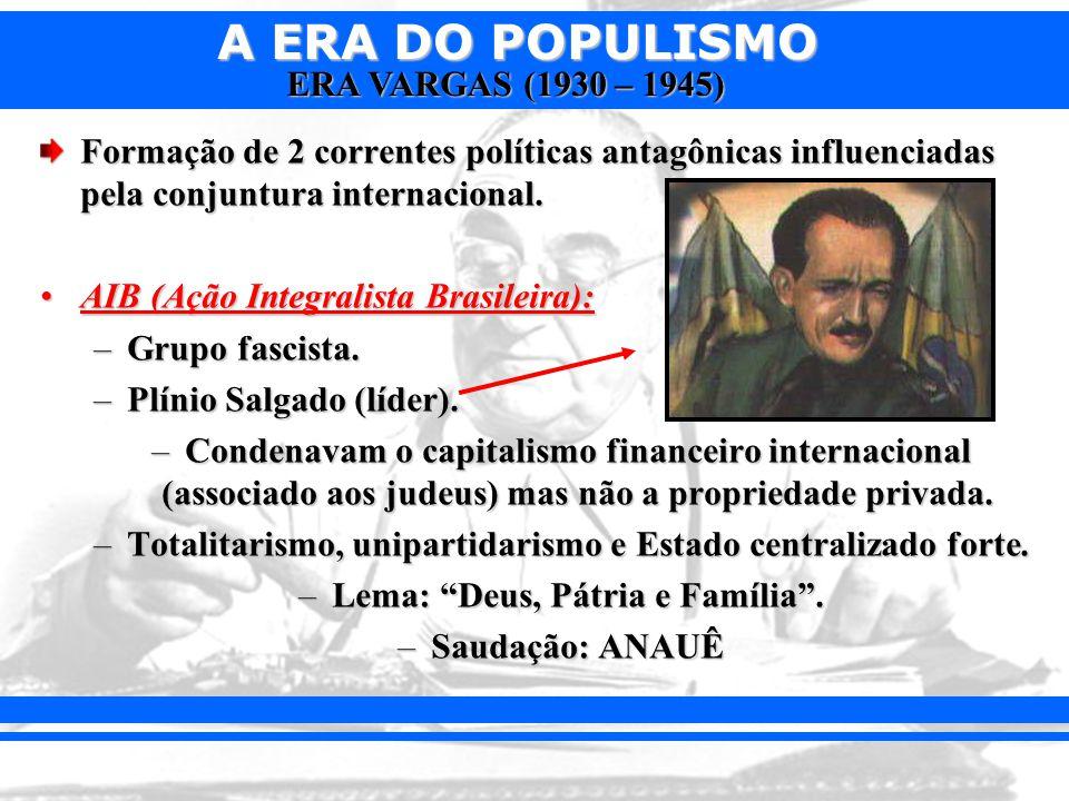 AIB (Ação Integralista Brasileira): Grupo fascista.