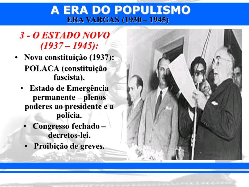 POLACA (constituição fascista). Congresso fechado – decretos-lei.