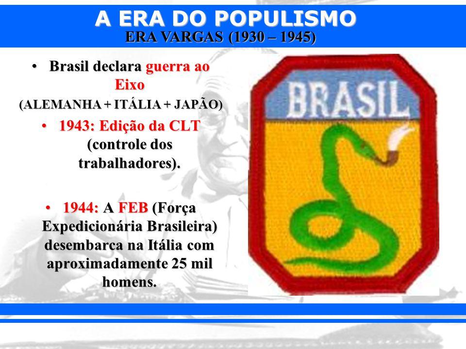 Brasil declara guerra ao Eixo