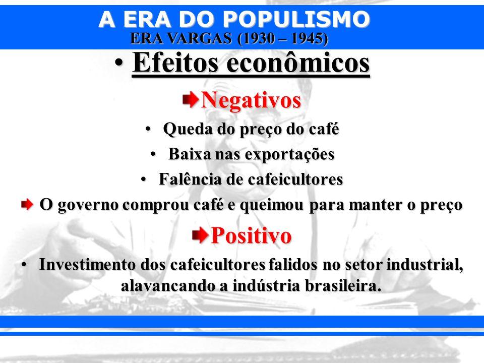 Efeitos econômicos Negativos Positivo Queda do preço do café